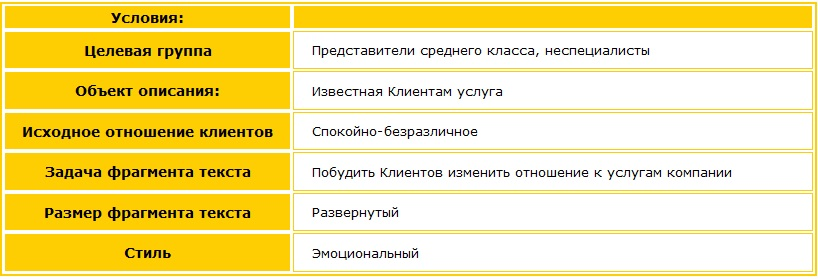 Программа ``Приемы журналистики и PR``