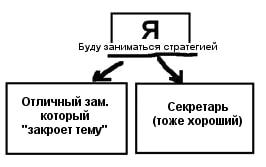 Типовая бизнес-мечта русского интеллегента
